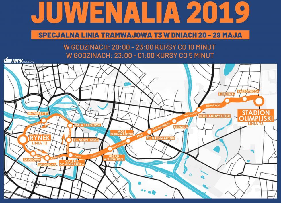 Specjalna linia tramwajowa - Juwenalia 2019