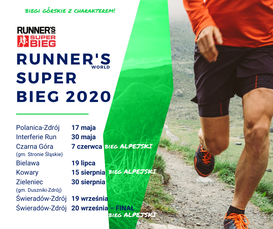 Runner's World Super Bieg 2020 – ruszyły zapisy
