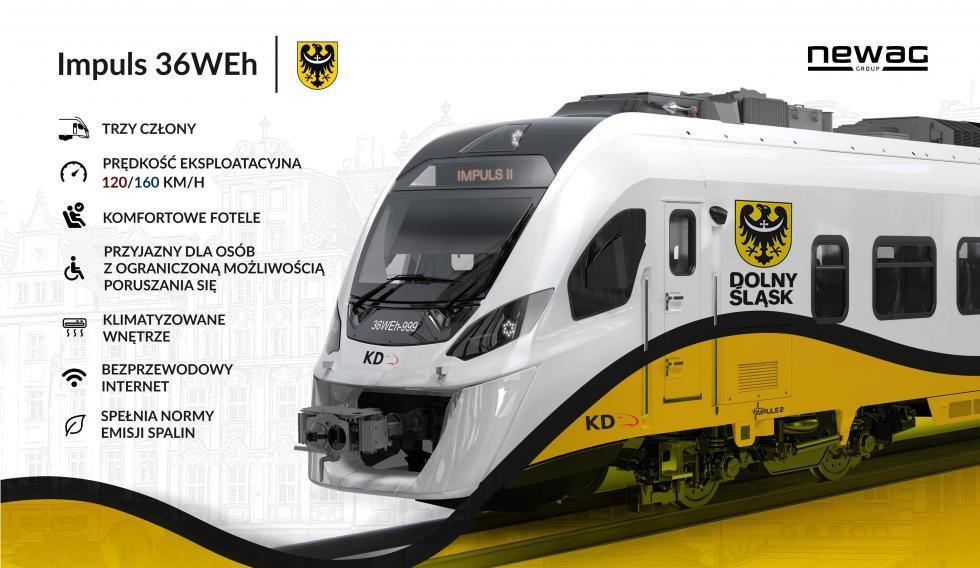 Koleje Dolnośląskie kupują nowe pociągi. Pojadą na trasie Trzebnica – Wrocław – Sobótka – Świdnica